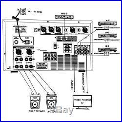 IDOLMAIN IDOLPRO 8000W KARAOKE MIXING AMPLIFIER with 7 LCD IP-7000